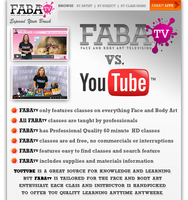 FABAtv vs Youtube