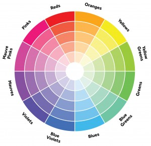 The color wheel is so helpful to point out complimentary colors and blends