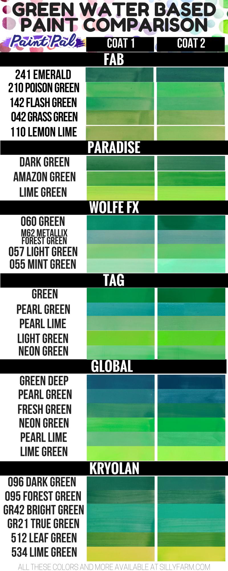 Paint Color Comparison Chart By Brand