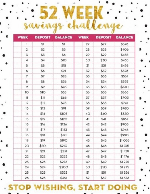Candid image within 52 week money challenge printable